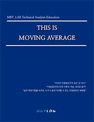 THIS IS MOVINGAVERAGE